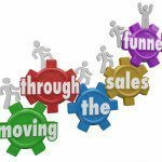 Top 3 Reasons To Identify Your Sales Funnel Stages